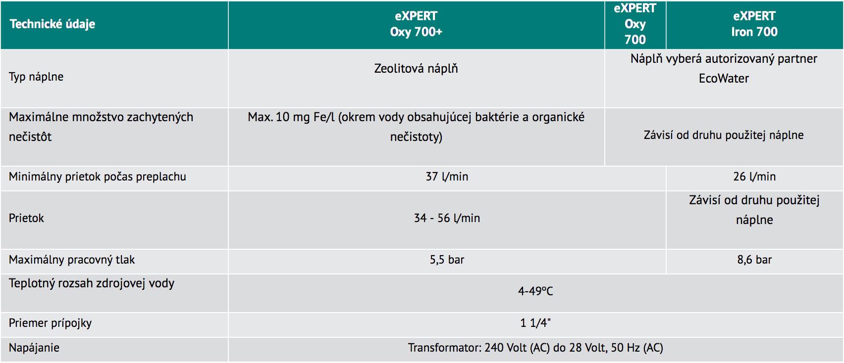 Technické údaje - ecowaters.sk 3c4fea465d1